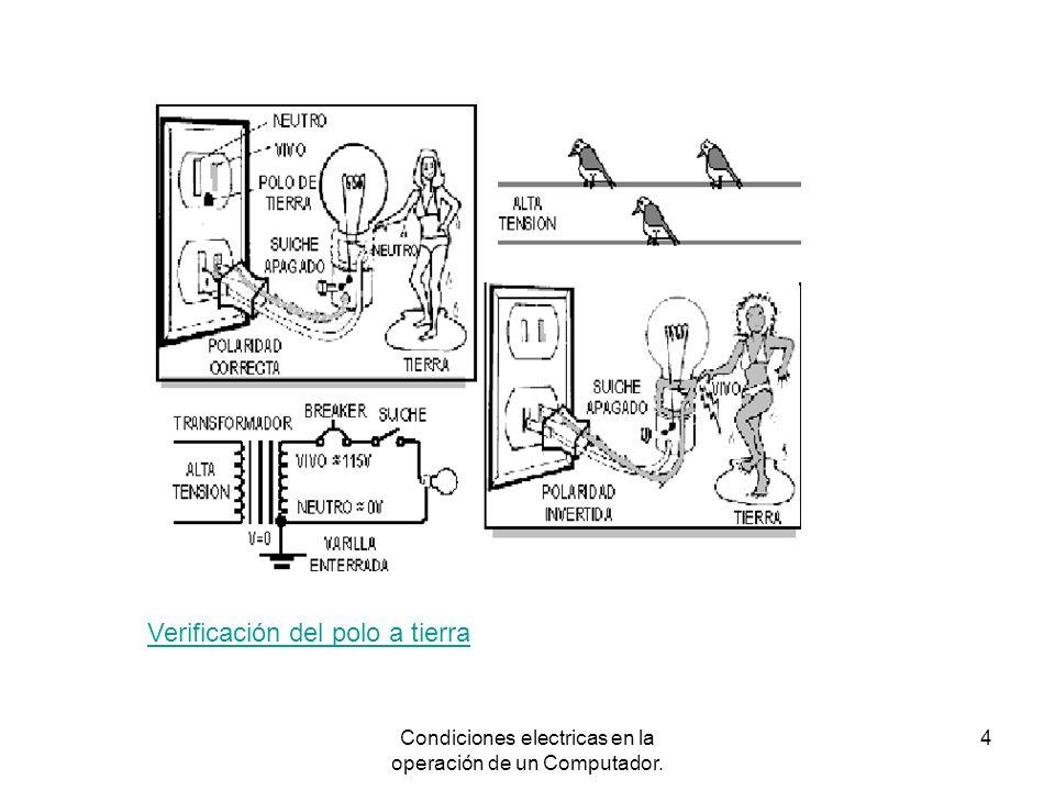 Condiciones electricas en la operación de un Computador. 4 Verificación del polo a tierra