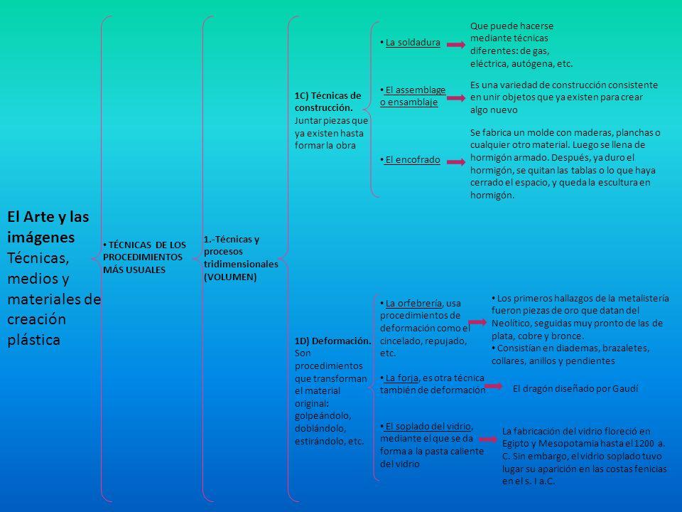 El Arte y las imágenes Técnicas, medios y materiales de creación plástica TÉCNICAS DE LOS PROCEDIMIENTOS MÁS USUALES 1.-Técnicas y procesos tridimensionales (VOLUMEN) 1E) Transformación En esta modalidad vamos a contemplar fundamentalment e las técnicas de vaciado y fundición Técnicas de vaciado Consisten en hacer moldes (o negativos) y rellenarlos después con algún material (positivado) Materiales para rellenar Moldes Barro para cocer Escayola o yeso Cementos Resinas sintéticas Otros La fundición Procedimiento para copiar esculturas en algún metal bronce El material más usual en Arte es el bronce.