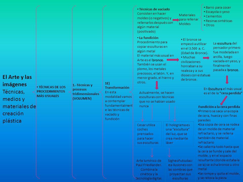 El Arte y las imágenes Técnicas, medios y materiales de creación plástica TÉCNICAS DE LOS PROCEDIMIENTOS MÁS USUALES 2) TÉCNICAS y PROCESOS BIDIMENSIO NALES Técnicas bidimensionales tradicionales (excepto las de impresión) Dibujo Carboncillo Sanguina y otras barras Lápices Tintas (tinta china, sepia, bistre, etc.) Pastel Ceras Otros (tizas, punta de plata, etc.) Grafito Colores Conte (lápiz compuesto) y otros (de sanguina, pastel, etc.) Lineal (plumilla, caña, palillos, etc.