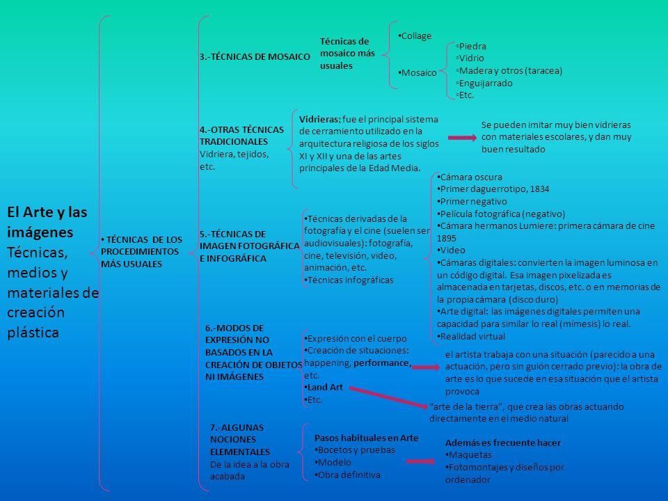 El Arte y las imágenes Técnicas, medios y materiales de creación plástica TÉCNICAS DE LOS PROCEDIMIENTOS MÁS USUALES 3.-TÉCNICAS DE MOSAICO Técnicas d
