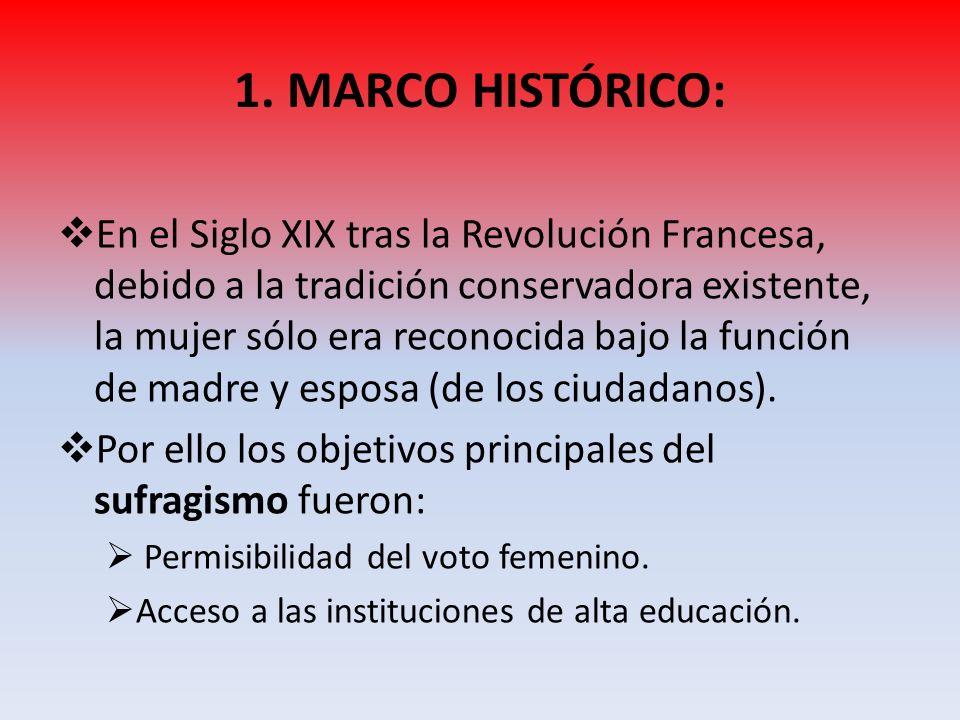 1. MARCO HISTÓRICO: En el Siglo XIX tras la Revolución Francesa, debido a la tradición conservadora existente, la mujer sólo era reconocida bajo la fu