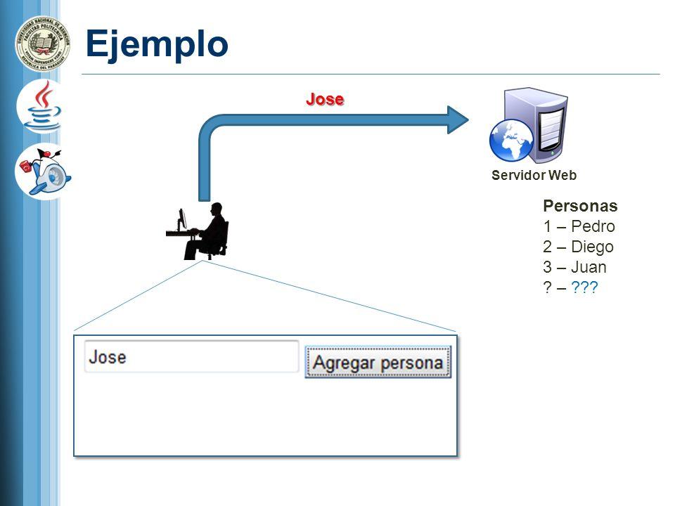 Ejemplo Servidor Web Jose Personas 1 – Pedro 2 – Diego 3 – Juan ? – ???