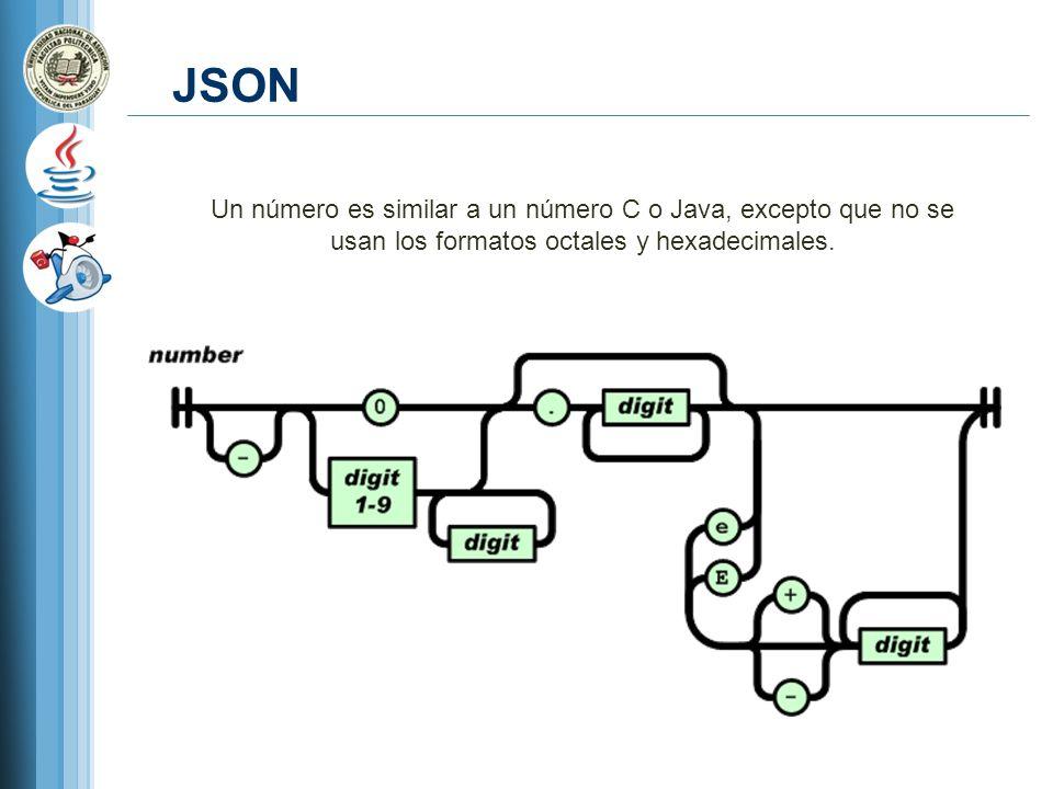 JSON Un número es similar a un número C o Java, excepto que no se usan los formatos octales y hexadecimales.