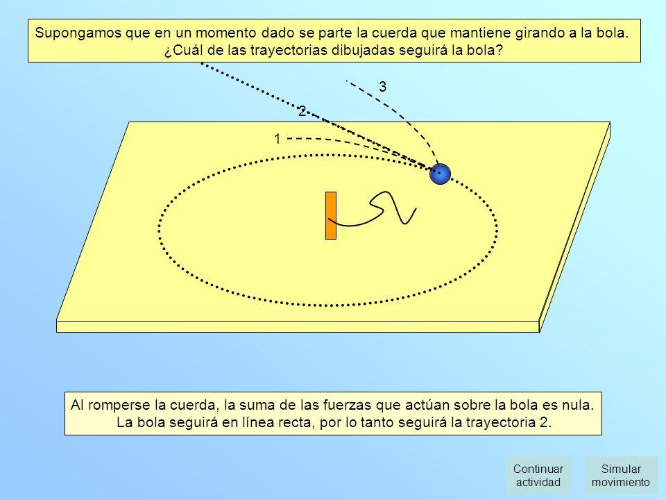 4º E.S.O. Fuerzas U.2 Las leyes de la dinámica A.17 ¿Qué trayectoria seguirá la bola