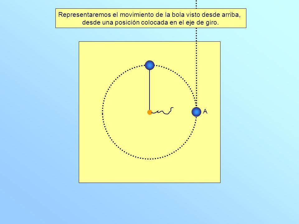 Dibuja la trayectoria que seguiría la bola si soltásemos la cuerda cuando pasa por el punto A.