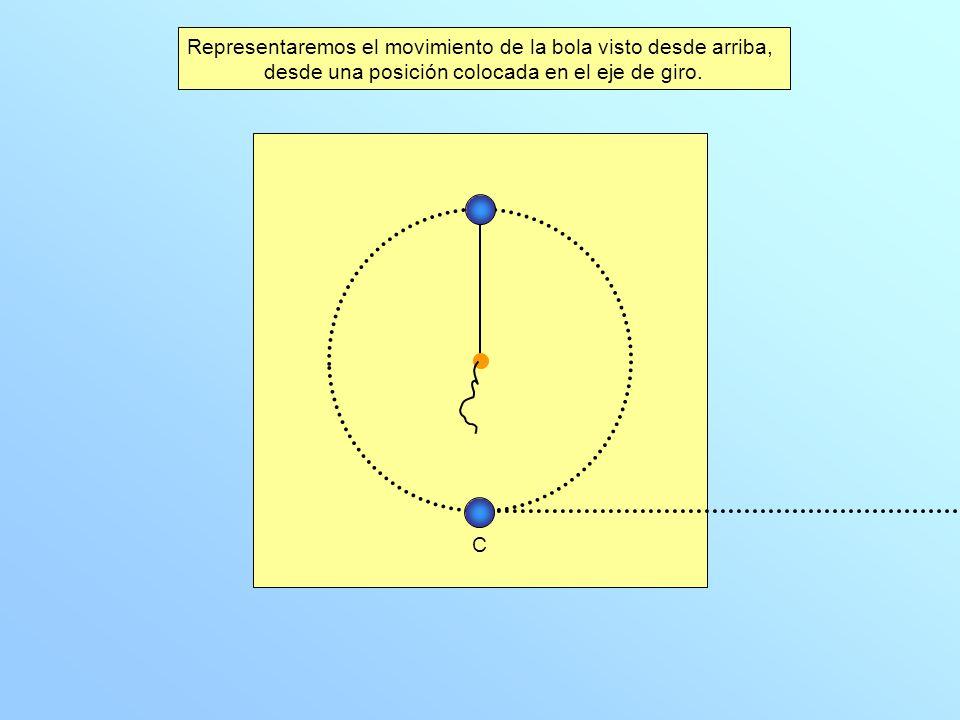 Dibuja la trayectoria que seguiría la bola si soltásemos la cuerda cuando pasa por el punto C.
