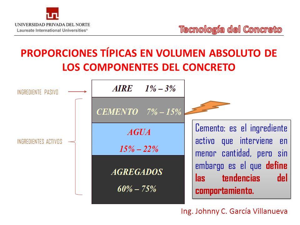 PROPORCIONES TÍPICAS EN VOLUMEN ABSOLUTO DE LOS COMPONENTES DEL CONCRETO Ing. Johnny C. García Villanueva INGREDIENTE PASIVO INGREDIENTES ACTIVOS Ceme