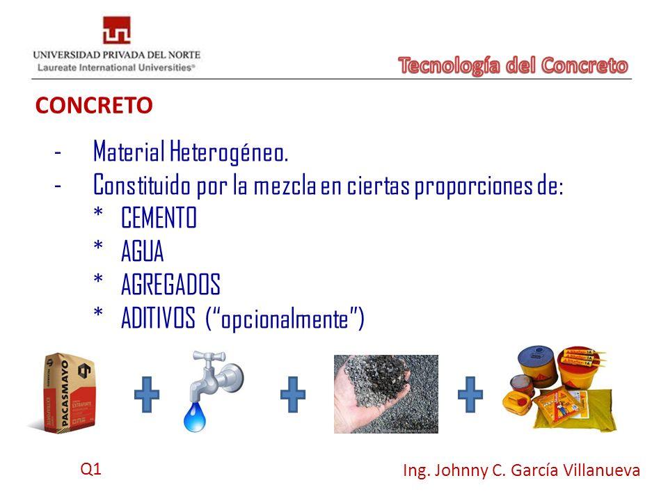 CONCRETO Ing. Johnny C. García Villanueva -Material Heterogéneo. -Constituido por la mezcla en ciertas proporciones de: *CEMENTO *AGUA *AGREGADOS *ADI