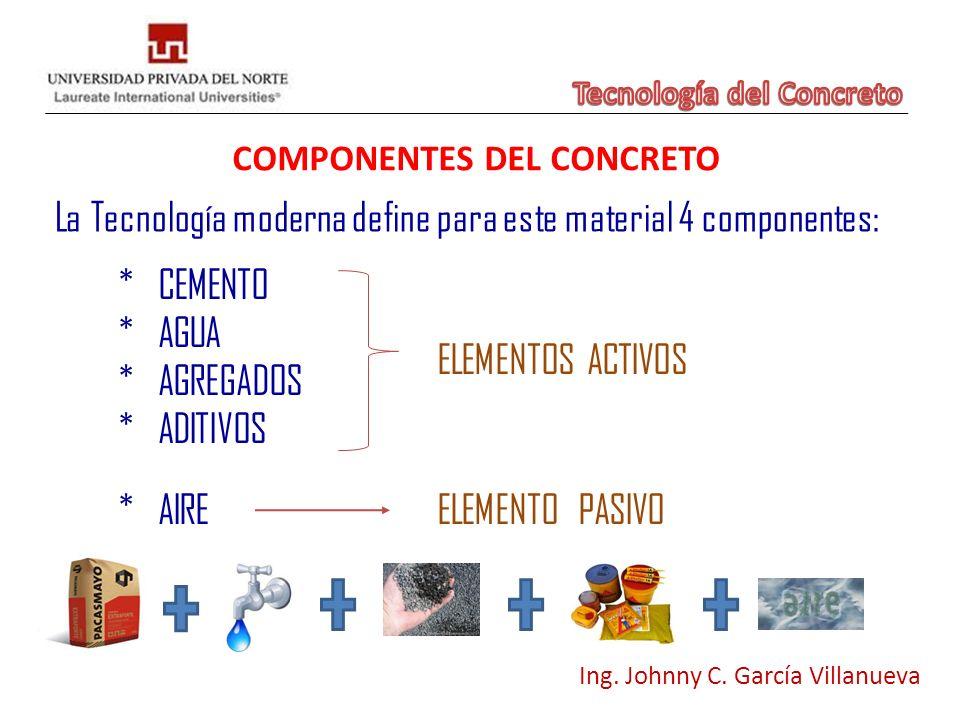 COMPONENTES DEL CONCRETO Ing. Johnny C. García Villanueva La Tecnología moderna define para este material 4 componentes: *CEMENTO *AGUA *AGREGADOS *AD