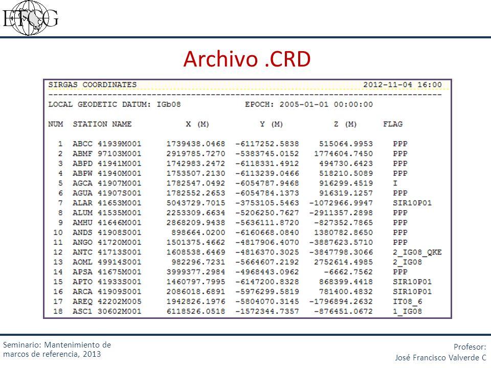 Archivo.CRD Seminario: Mantenimiento de marcos de referencia, 2013 Profesor: José Francisco Valverde C