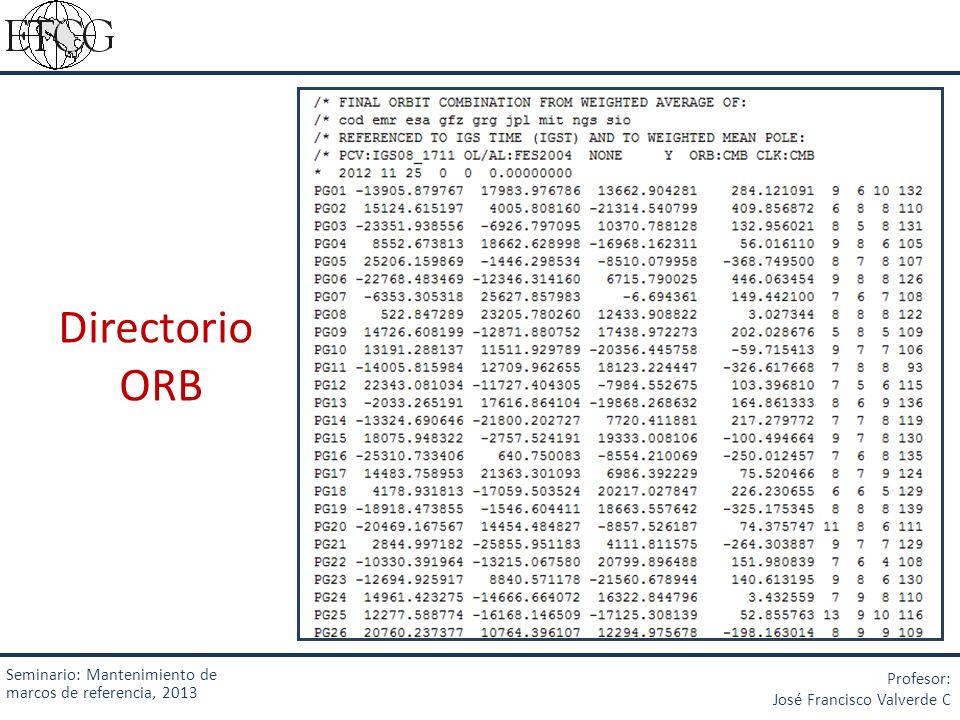 Directorio ORB Seminario: Mantenimiento de marcos de referencia, 2013 Profesor: José Francisco Valverde C