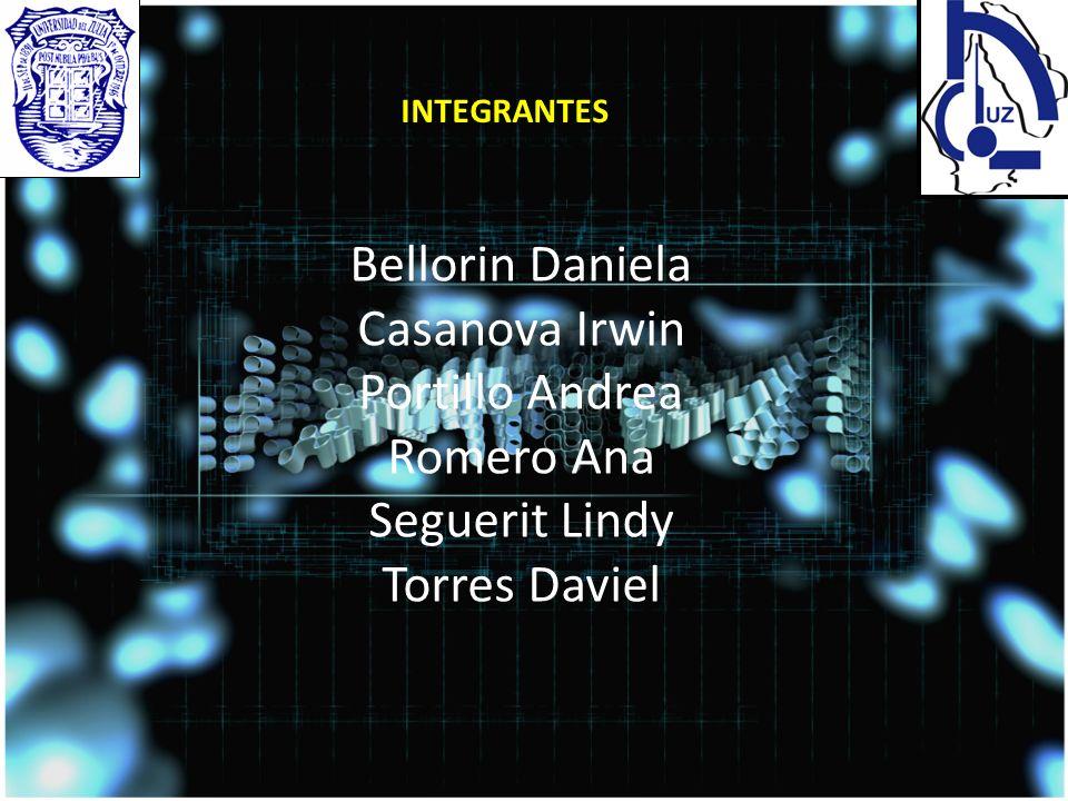 INTEGRANTES Bellorin Daniela Casanova Irwin Portillo Andrea Romero Ana Seguerit Lindy Torres Daviel