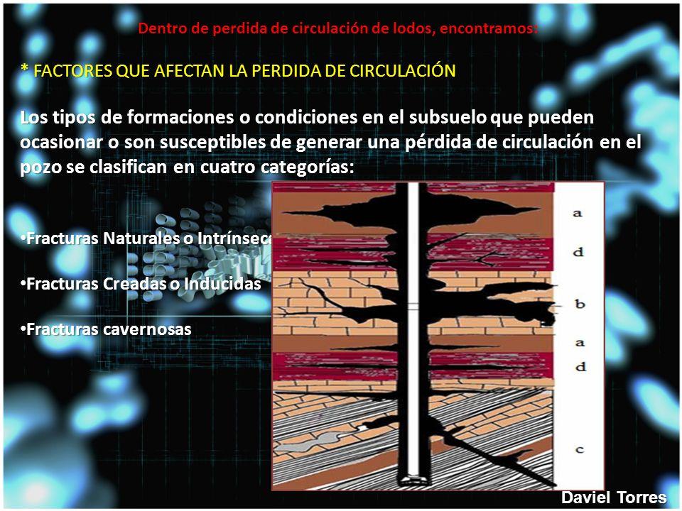 Dentro de perdida de circulación de lodos, encontramos: * FACTORES QUE AFECTAN LA PERDIDA DE CIRCULACIÓN Los tipos de formaciones o condiciones en el subsuelo que pueden ocasionar o son susceptibles de generar una pérdida de circulación en el pozo se clasifican en cuatro categorías: Fracturas Naturales o Intrínsecas Fracturas Naturales o Intrínsecas Fracturas Creadas o Inducidas Fracturas Creadas o Inducidas Fracturas cavernosas Fracturas cavernosas Daviel Torres