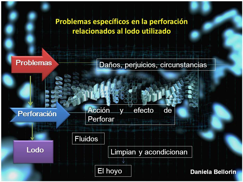 Problemas específicos en la perforación relacionados al lodo utilizado Inestabilidad del hoyo Perdidas de circulación Pegamiento de Tuberías Efectos de la temperatura Daniela Bellorin Inestabilidad de Lutitas