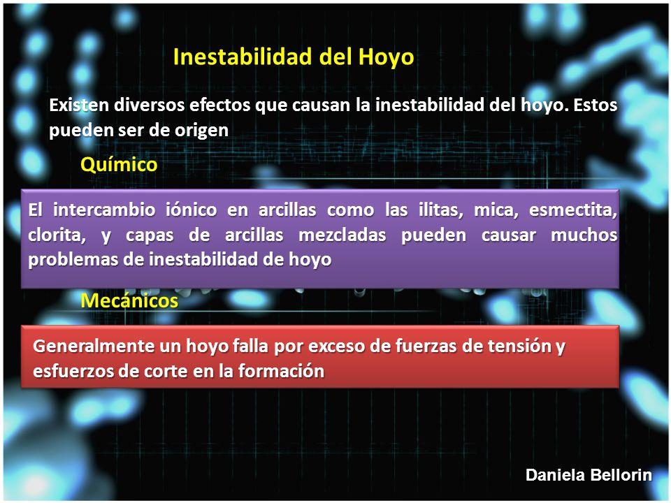 Inestabilidad del Hoyo Daniela Bellorin Existen diversos efectos que causan la inestabilidad del hoyo.