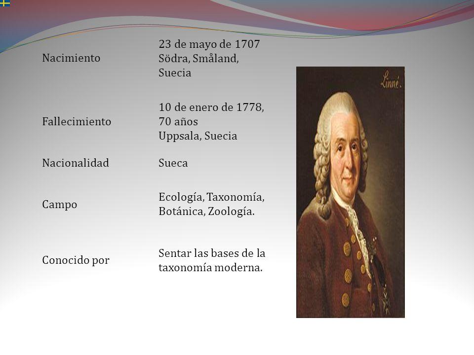 Nacimiento 23 de mayo de 1707 Södra, Småland, Suecia Fallecimiento 10 de enero de 1778, 70 años Uppsala, Suecia NacionalidadSueca Campo Ecología, Taxonomía, Botánica, Zoología.