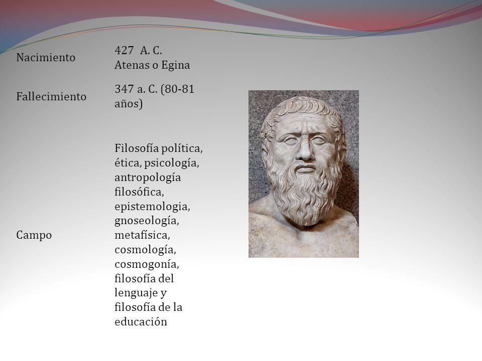 Nacimiento 427 A.C. Atenas o Egina Fallecimiento 347 a.