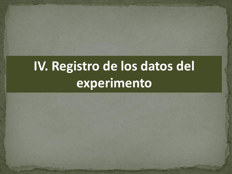 IV. Registro de los datos del experimento