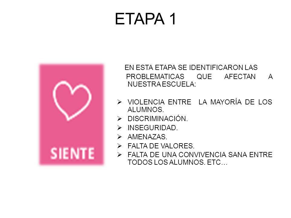 ETAPA 1 EN ESTA ETAPA SE IDENTIFICARON LAS PROBLEMATICAS QUE AFECTAN A NUESTRA ESCUELA: VIOLENCIA ENTRE LA MAYORÍA DE LOS ALUMNOS. DISCRIMINACIÓN. INS