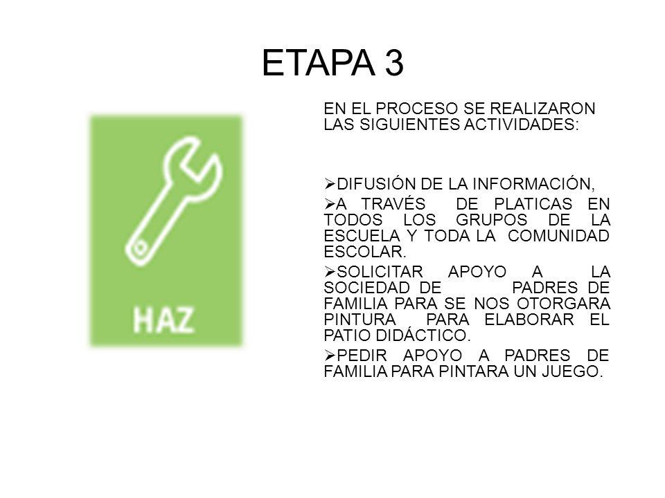 ETAPA 3 EN EL PROCESO SE REALIZARON LAS SIGUIENTES ACTIVIDADES: DIFUSIÓN DE LA INFORMACIÓN, A TRAVÉS DE PLATICAS EN TODOS LOS GRUPOS DE LA ESCUELA Y T