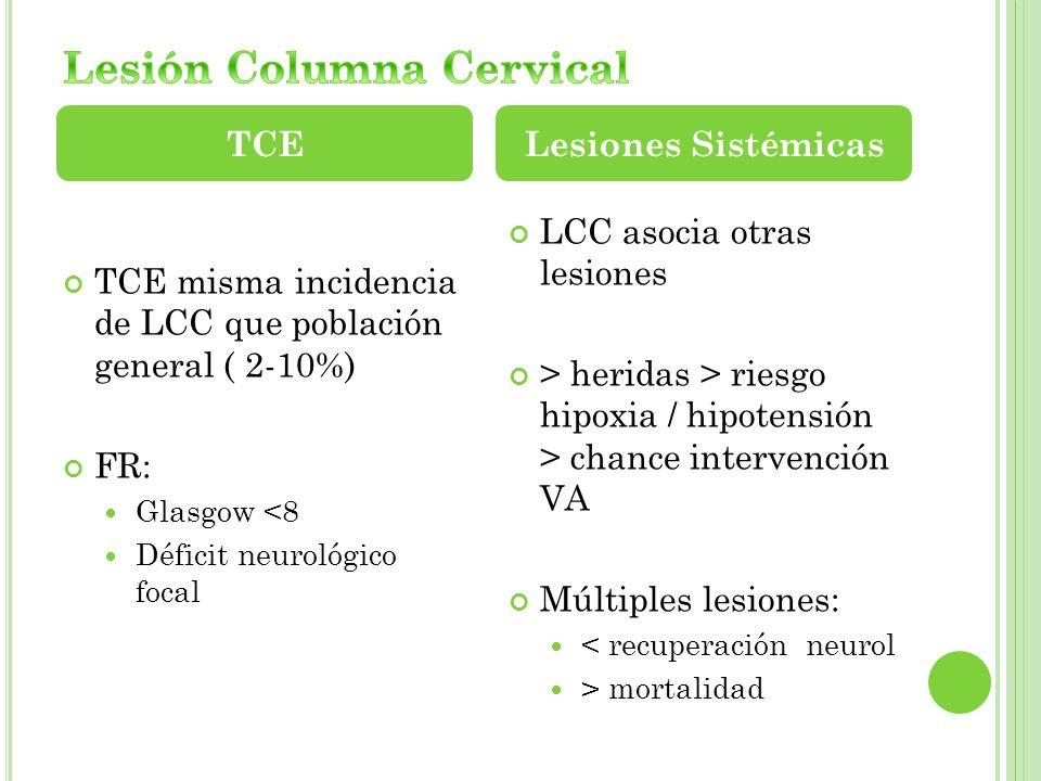 TCE misma incidencia de LCC que población general ( 2-10%) FR: Glasgow <8 Déficit neurológico focal LCC asocia otras lesiones > heridas > riesgo hipox