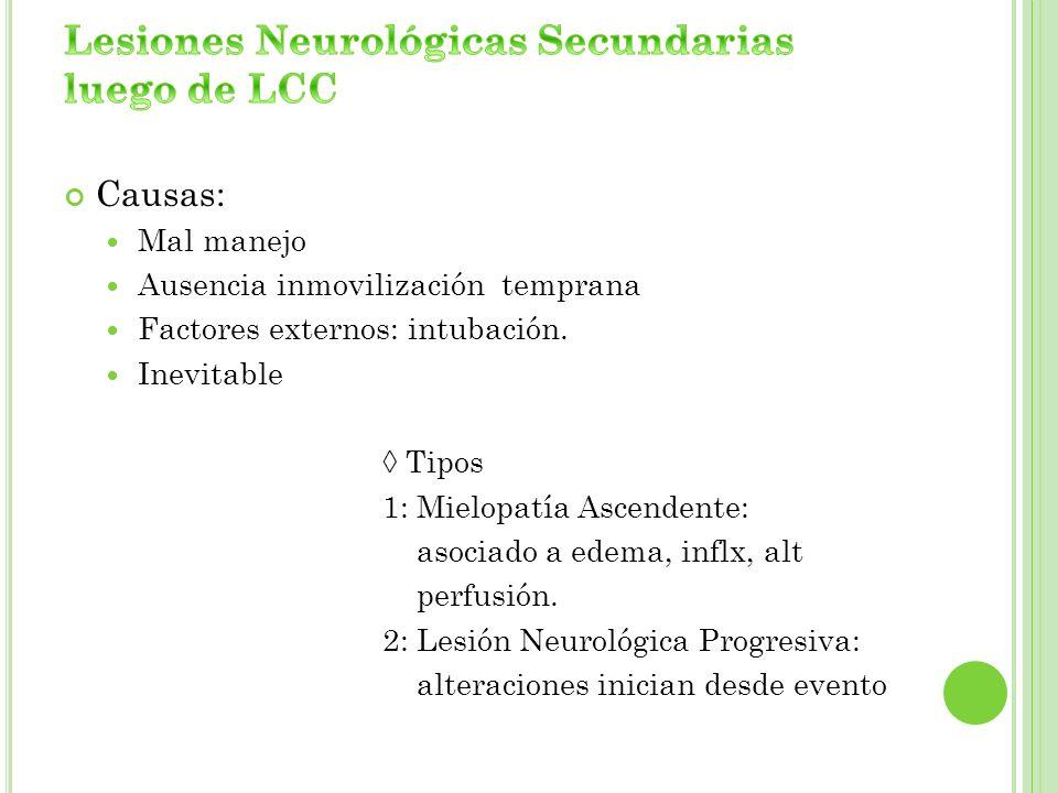 Causas: Mal manejo Ausencia inmovilización temprana Factores externos: intubación. Inevitable Tipos 1: Mielopatía Ascendente: asociado a edema, inflx,