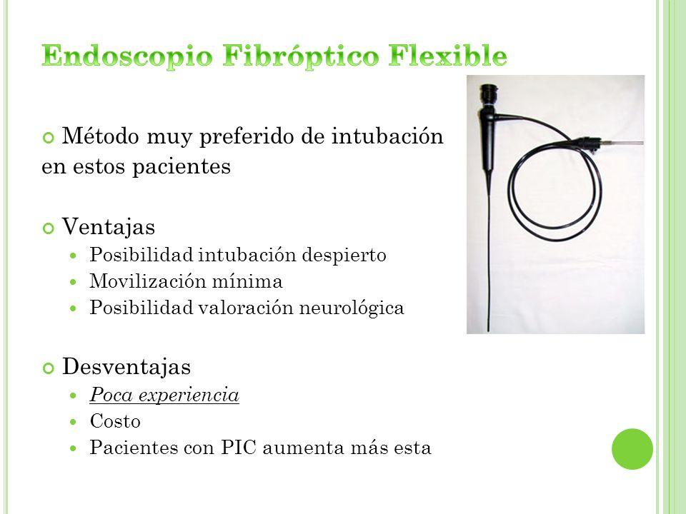 Método muy preferido de intubación en estos pacientes Ventajas Posibilidad intubación despierto Movilización mínima Posibilidad valoración neurológica