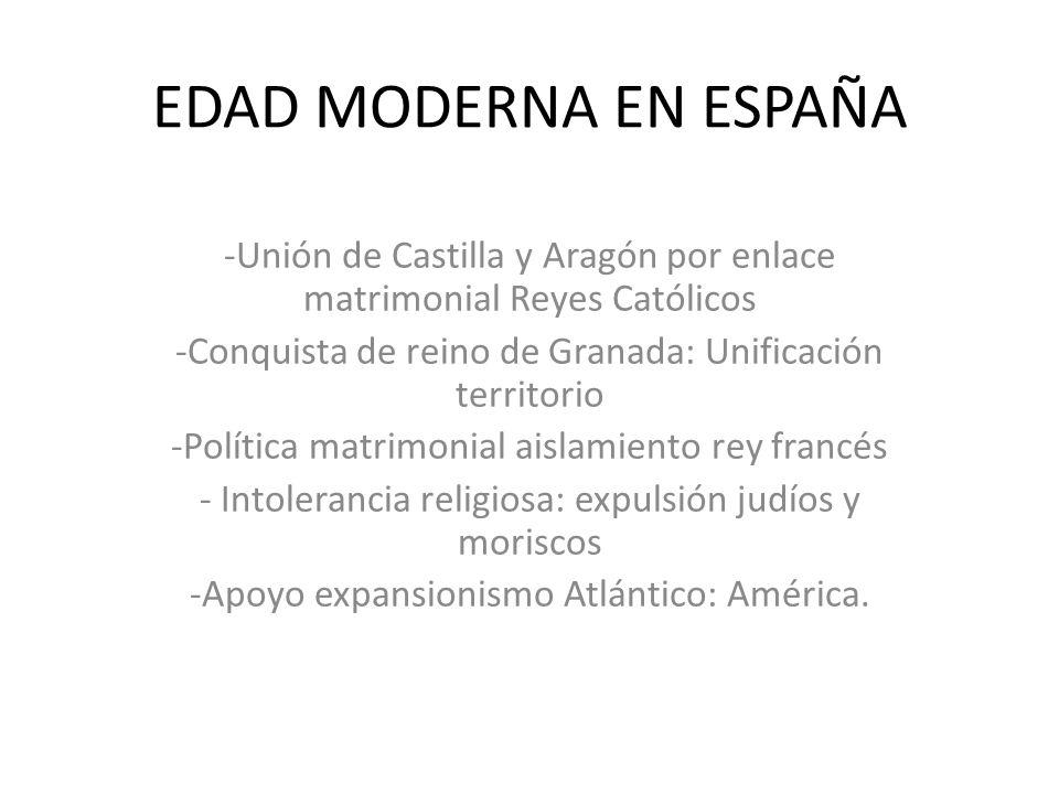 EDAD MODERNA EN ESPAÑA -Unión de Castilla y Aragón por enlace matrimonial Reyes Católicos -Conquista de reino de Granada: Unificación territorio -Polí