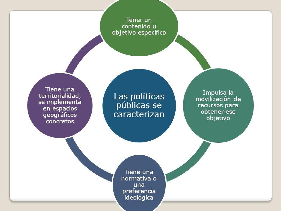 Las políticas públicas se caracterizan Tener un contenido u objetivo específico Impulsa la movilización de recursos para obtener ese objetivo Tiene una normativa o una preferencia ideológica Tiene una territorialidad, se implementa en espacios geográficos concretos
