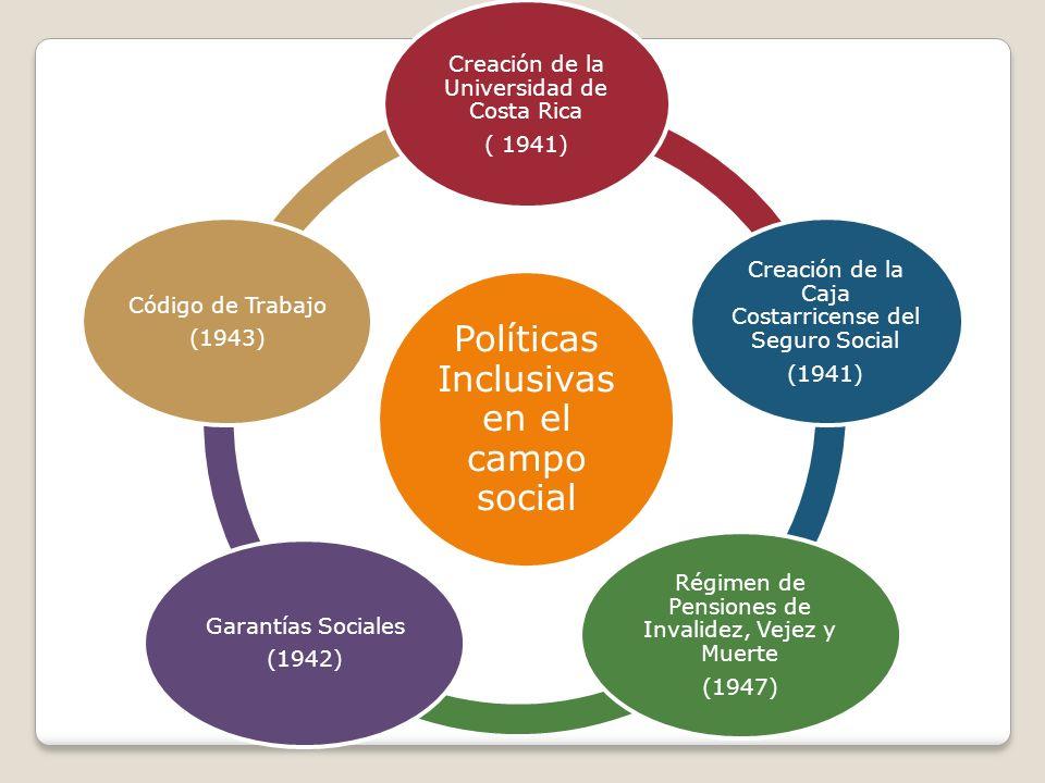 Políticas Inclusivas en el campo social Creación de la Universidad de Costa Rica ( 1941) Creación de la Caja Costarricense del Seguro Social (1941) Ré