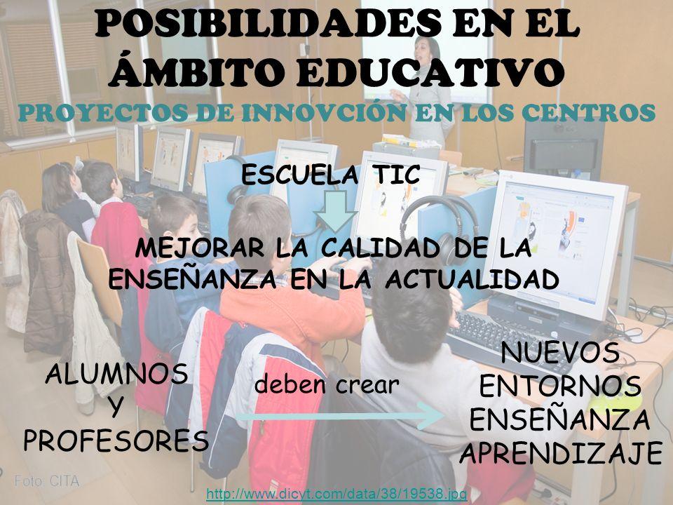 POSIBILIDADES EN EL ÁMBITO EDUCATIVO PROYECTOS DE INNOVCIÓN EN LOS CENTROS ESCUELA TIC http://www.dicyt.com/data/38/19538.jpg MEJORAR LA CALIDAD DE LA ENSEÑANZA EN LA ACTUALIDAD ALUMNOS Y PROFESORES NUEVOS ENTORNOS ENSEÑANZA APRENDIZAJE deben crear
