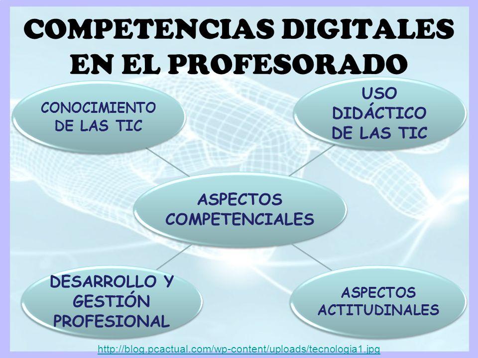 COMPETENCIAS DIGITALES EN EL PROFESORADO http://blog.pcactual.com/wp-content/uploads/tecnologia1.jpg ASPECTOS COMPETENCIALES USO DIDÁCTICO DE LAS TIC ASPECTOS ACTITUDINALES DESARROLLO Y GESTIÓN PROFESIONAL CONOCIMIENTO DE LAS TIC