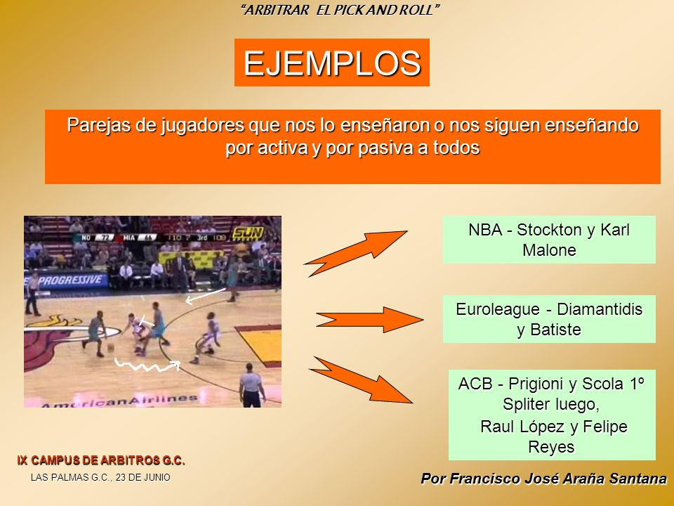 Por Francisco José Araña Santana EJEMPLOS Parejas de jugadores que nos lo enseñaron o nos siguen enseñando por activa y por pasiva a todos NBA - Stock