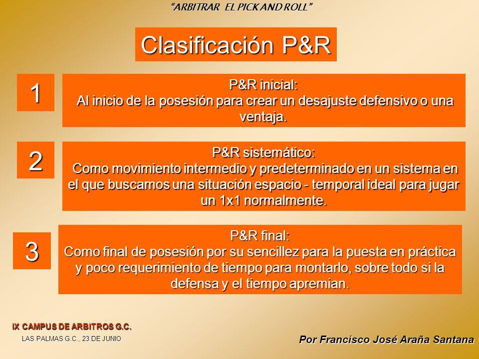 Por Francisco José Araña Santana Clasificación P&R P&R inicial: Al inicio de la posesión para crear un desajuste defensivo o una ventaja. Al inicio de