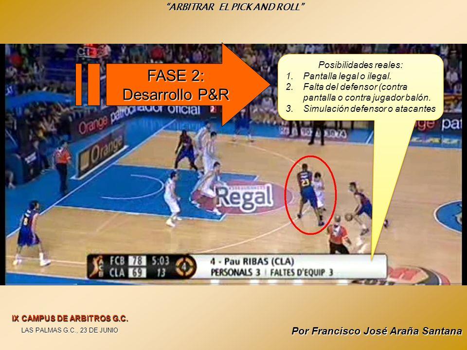 Por Francisco José Araña Santana Posibilidades reales: 1. 1.Pantalla legal o ilegal. 2. 2.Falta del defensor (contra pantalla o contra jugador balón.