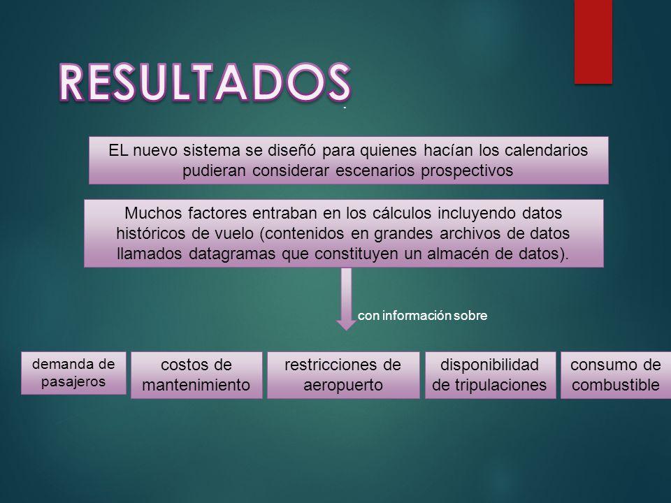 Muchos factores entraban en los cálculos incluyendo datos históricos de vuelo (contenidos en grandes archivos de datos llamados datagramas que constituyen un almacén de datos).