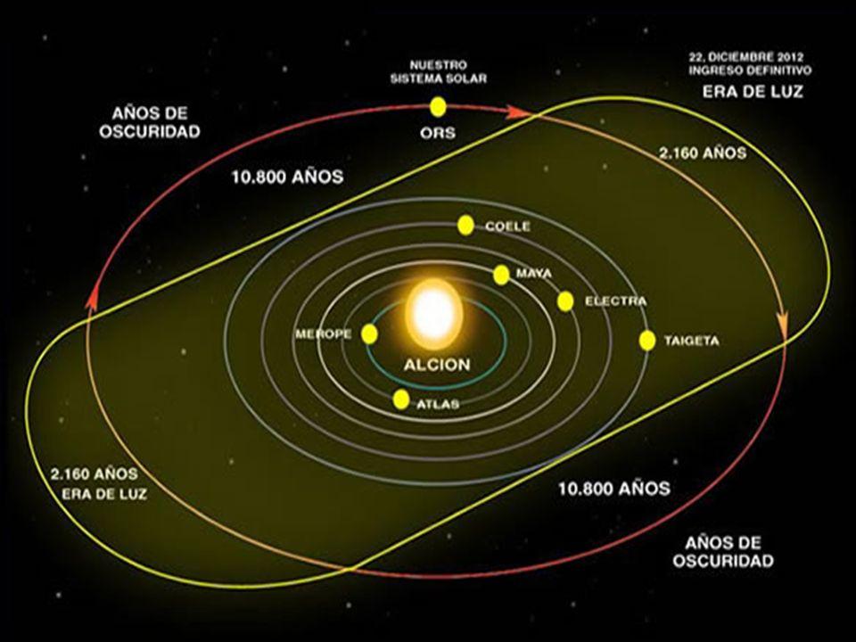 Todo esto se debe a que nuestra Esfera TERRUS de ORS (Gea=Tierra), nuestro Sistema Solar de ORS (Sol) y muchos otros Sistemas Solares de una gran área