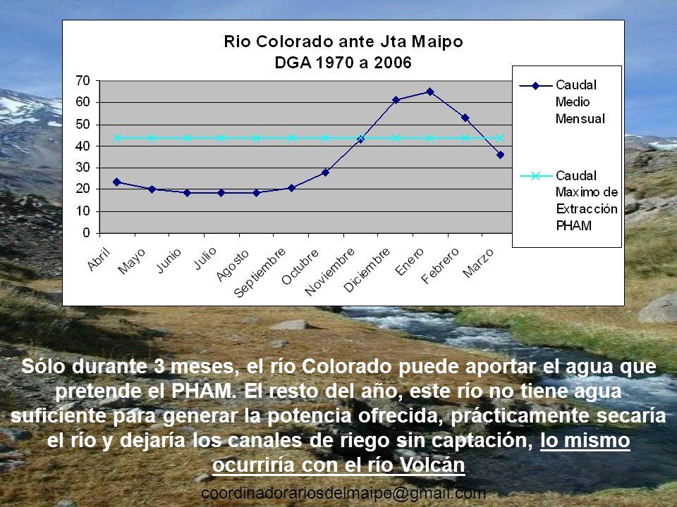 Sólo durante 3 meses, el río Colorado puede aportar el agua que pretende el PHAM. El resto del año, este río no tiene agua suficiente para generar la