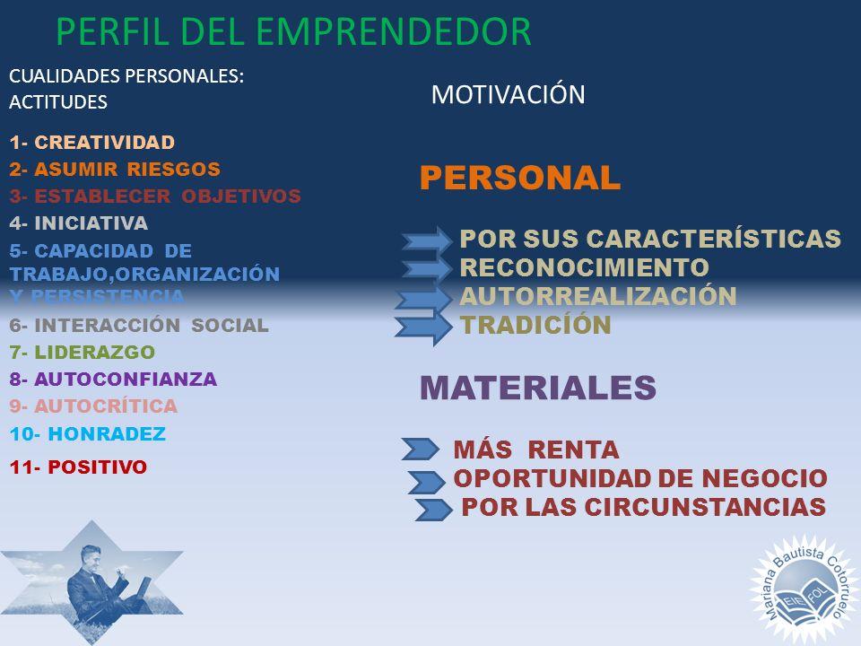 PERFIL DEL EMPRENDEDOR CUALIDADES PERSONALES: ACTITUDES 1- CREATIVIDAD 2- ASUMIR RIESGOS 3- ESTABLECER OBJETIVOS 4- INICIATIVA 5- CAPACIDAD DE TRABAJO