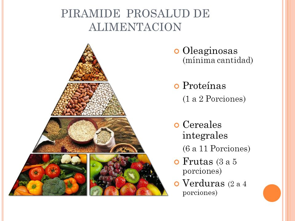 PIRAMIDE PROSALUD DE ALIMENTACION Oleaginosas (mínima cantidad) Proteínas (1 a 2 Porciones) Cereales integrales (6 a 11 Porciones) Frutas (3 a 5 porci
