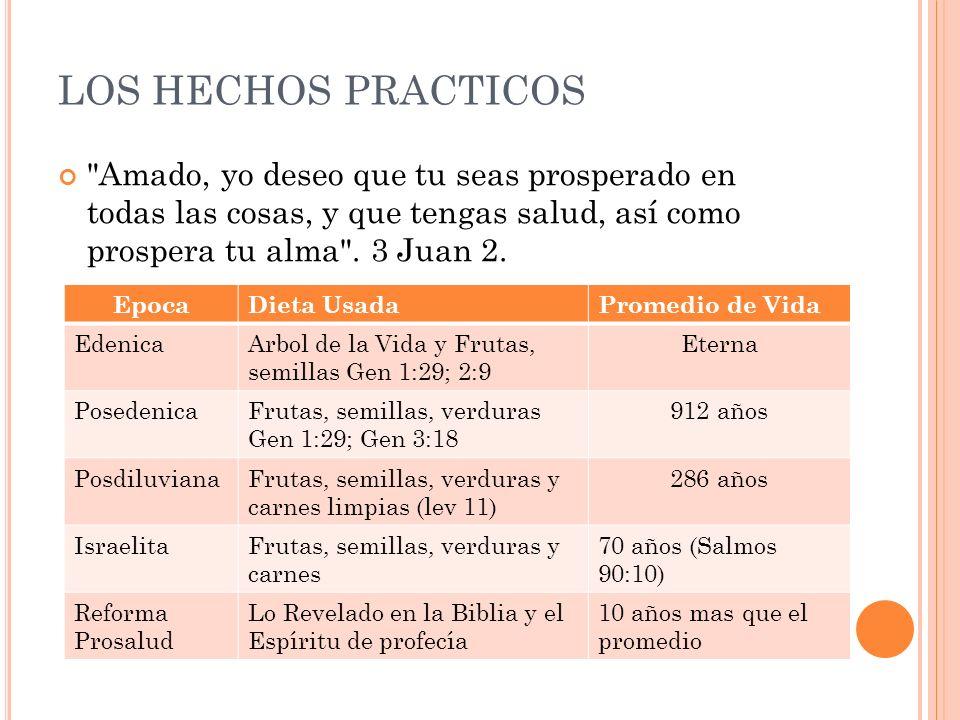 LOS HECHOS PRACTICOS