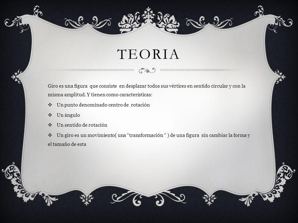 TEORIA Giro es una figura que consiste en desplazar todos sus vértices en sentido circular y con la misma amplitud.