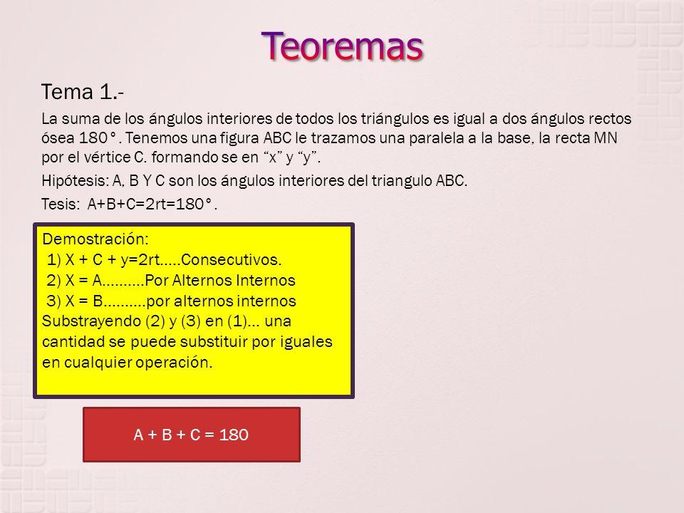Tema 1.- La suma de los ángulos interiores de todos los triángulos es igual a dos ángulos rectos ósea 180°. Tenemos una figura ABC le trazamos una par