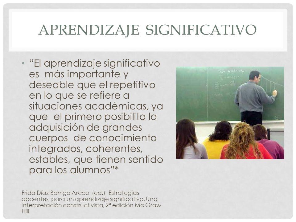 APRENDIZAJE SIGNIFICATIVO El aprendizaje significativo es más importante y deseable que el repetitivo en lo que se refiere a situaciones académicas, y
