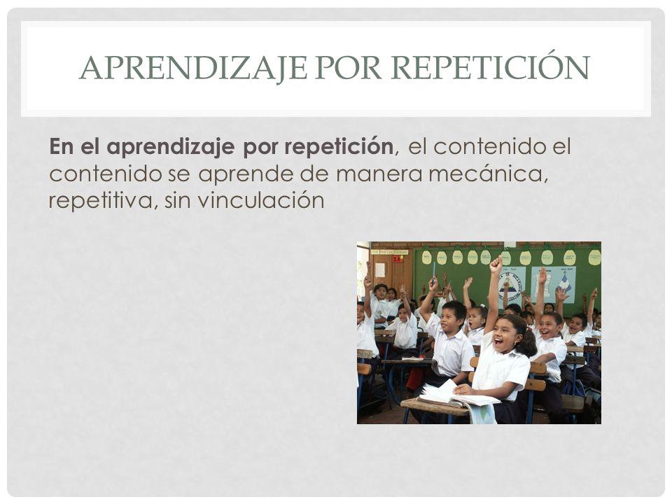APRENDIZAJE POR REPETICIÓN En el aprendizaje por repetición, el contenido el contenido se aprende de manera mecánica, repetitiva, sin vinculación