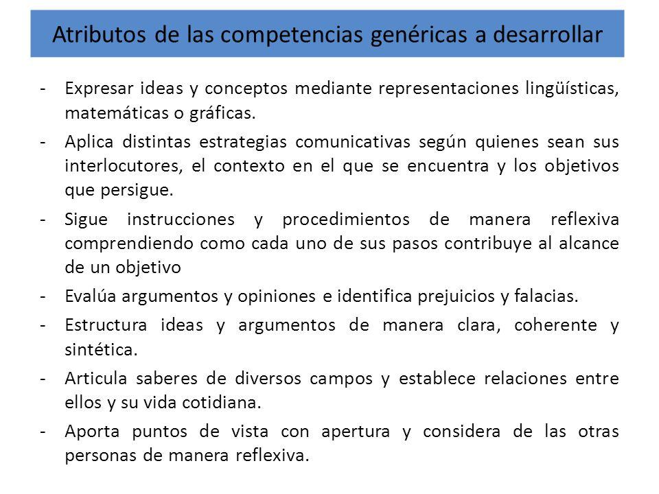 Atributos de las competencias genéricas a desarrollar -Expresar ideas y conceptos mediante representaciones lingüísticas, matemáticas o gráficas.