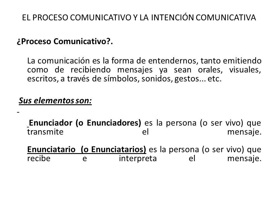 EL PROCESO COMUNICATIVO Y LA INTENCIÓN COMUNICATIVA ¿Proceso Comunicativo?.