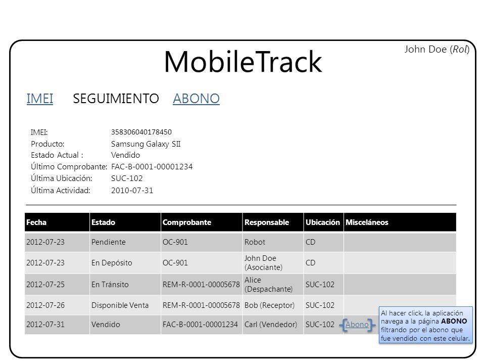 MobileTrack IMEI SEGUIMIENTO ABONO John Doe (Rol) IMEI: 358306040178450 Producto:Samsung Galaxy SII Estado Actual :Vendido Último Comprobante:FAC-B-00