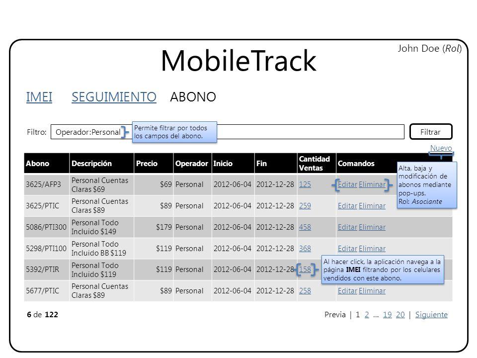 MobileTrack IMEI SEGUIMIENTO ABONO John Doe (Rol) AbonoDescripciónPrecioOperadorInicioFin Cantidad Ventas Comandos 3625/AFP3 Personal Cuentas Claras $