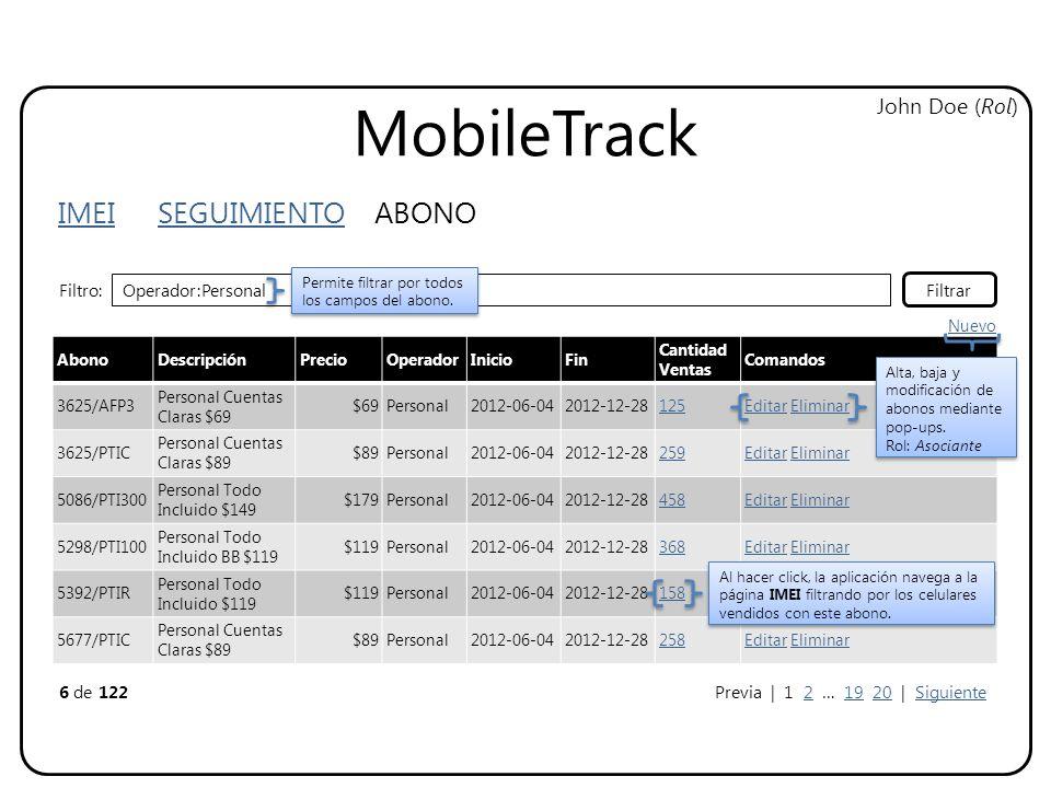 MobileTrack IMEI SEGUIMIENTO ABONO John Doe (Rol) AbonoDescripciónPrecioOperadorInicioFin Cantidad Ventas Comandos 3625/AFP3 Personal Cuentas Claras $69 $69Personal2012-06-042012-12-28125Editar Eliminar 3625/PTIC Personal Cuentas Claras $89 $89Personal2012-06-042012-12-28259Editar Eliminar 5086/PTI300 Personal Todo Incluido $149 $179Personal2012-06-042012-12-28458Editar Eliminar 5298/PTI100 Personal Todo Incluido BB $119 $119Personal2012-06-042012-12-28368Editar Eliminar 5392/PTIR Personal Todo Incluido $119 $119Personal2012-06-042012-12-28158Editar Eliminar 5677/PTIC Personal Cuentas Claras $89 $89Personal2012-06-042012-12-28258Editar Eliminar Filtro: 6 de 122Previa | 1 2 … 19 20 | Siguiente Al hacer click, la aplicación navega a la página IMEI filtrando por los celulares vendidos con este abono.